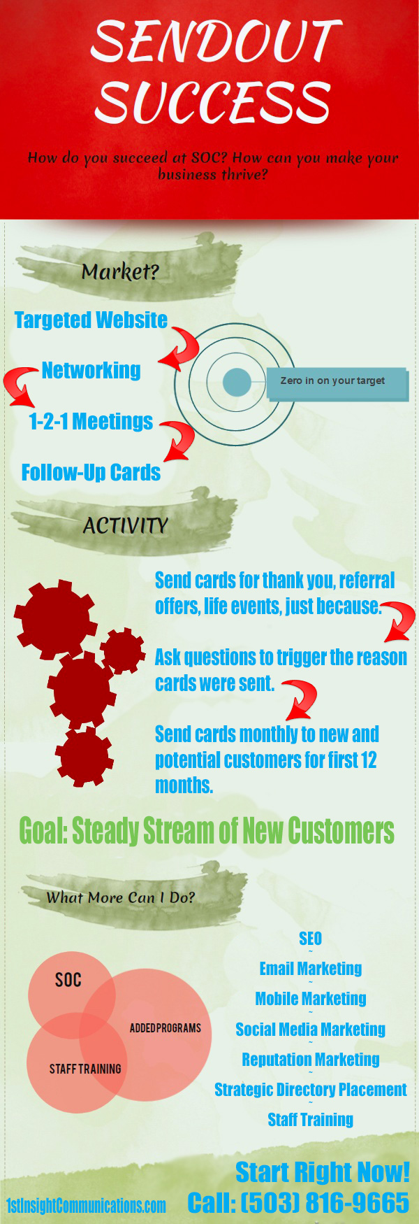 SendOutCards HIGH TOUCH MARKETING - 1st Insight Communications Web ...